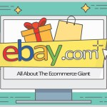 There Are 168 Million Active Buyers on eBay Right Now (INFOGRAPHIC)