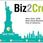 NYC Rates Best for Small Business Growth Second Year Running, Says Biz2Credit