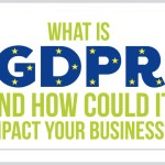 GDPR: Should You Worry? What Small Business Owners Need to Know (Infographic)