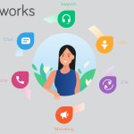 Freshworks 360 Unites Sales, Marketing and Support Channels for Small Businesses