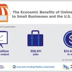 Online Lending Led U.S. Small Businesses to Create 358K Jobs Over 3 Years, Report Says