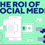 44% of Businesses Can't Adequately Measure Social Media Impact, Report Says (INFOGRAPHIC)