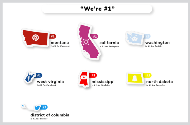 Most Popular Social Media Apps in Each State