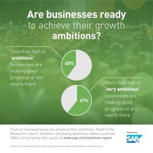 SAP Graph1