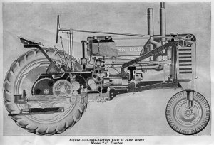 John Deere Model A Tractor – Small Farmer's Journal
