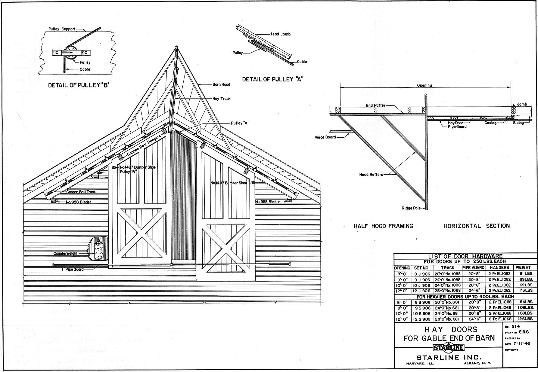 Barn Door Plans Small Farmer S Journal