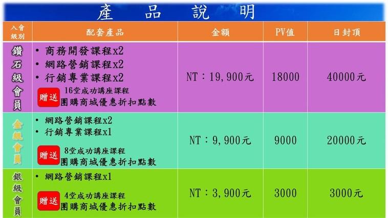 4.獎金制度 - 風凌網路科技
