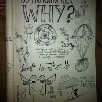 sketch journal . 081512