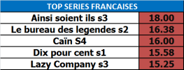 top series francaises