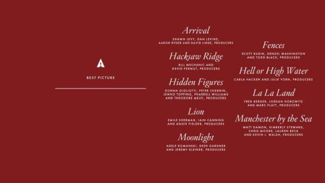 nominations - Oscars : 14 nominations pour La La Land NOMINATIONS oscars 1 18