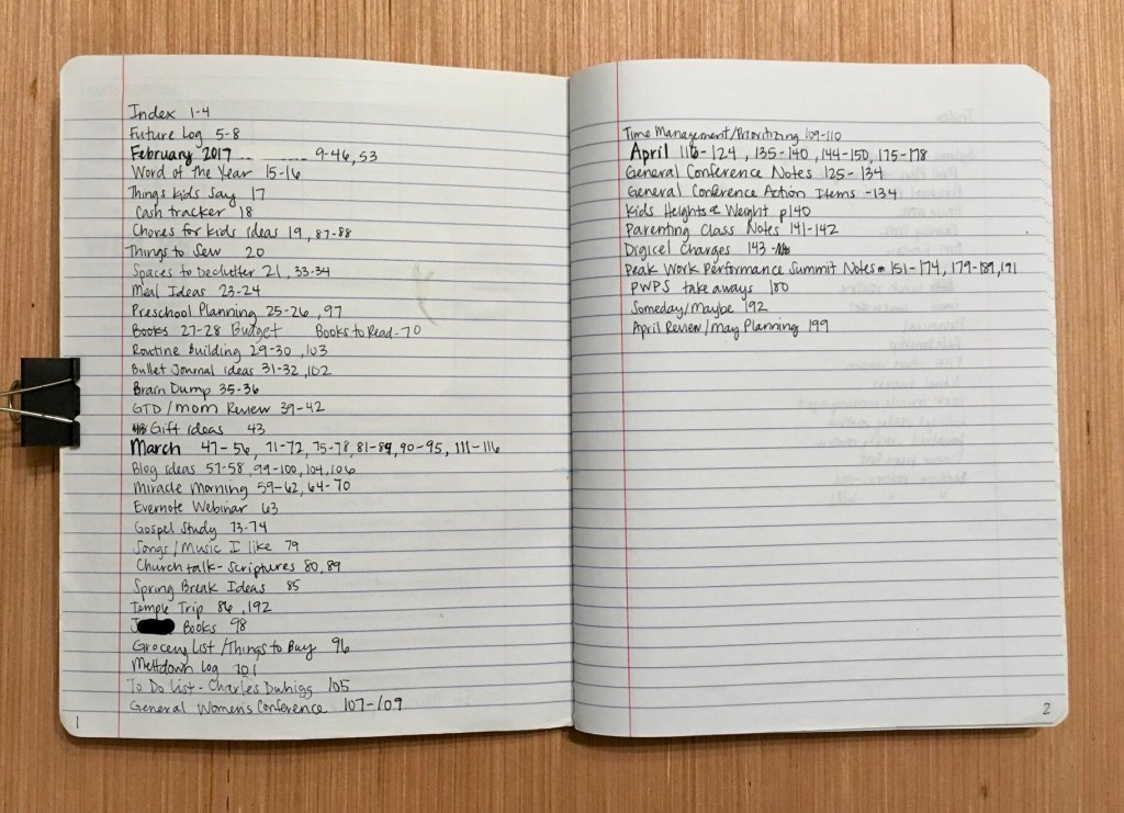 Using a Bullet Journal to Change Your Life - Index