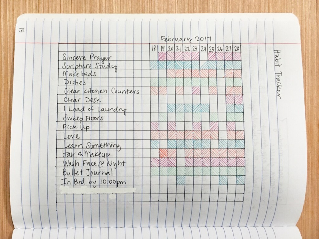 Bullet Journal Habits Tracker 1