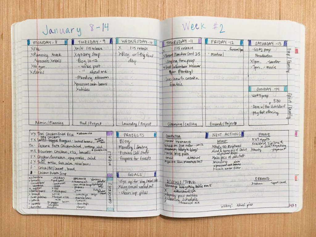 Bullet Journal Habits scheduling