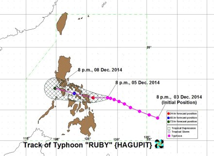 Source: Philippine Atmospheric, Geophysical and Astronomical Services Administration (PAGASA) - 05 December 2014, 2300h update