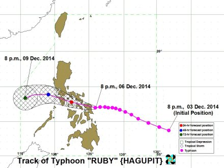 As of 8 PM. Source: Philippine Atmospheric, Geophysical and Astronomical Services Administration (PAGASA).