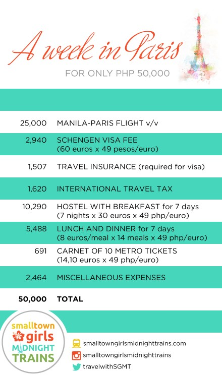 7 days in Paris for php 50000