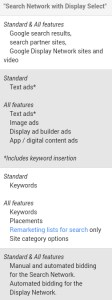 Adwords for Authors - Standard v All Features