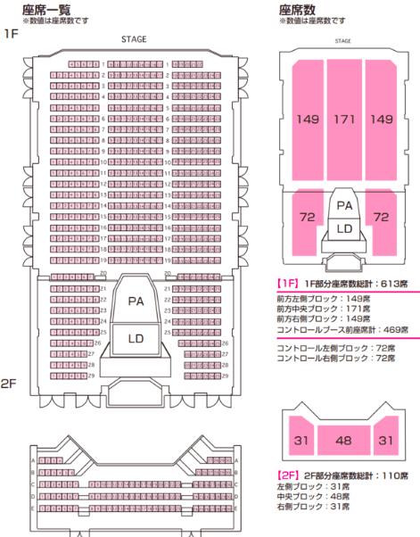 Zepp札幌の座席表やキャパは?