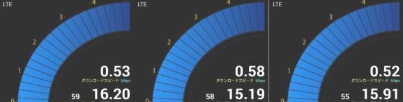 2018年11月版|格安SIMとドコモの通信速度比較ランキング