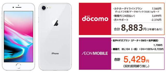 イオンモバイルiPhone