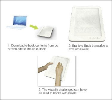 Braille ebook reader