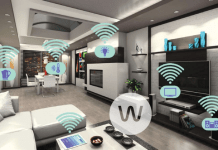 Smart Home components over the network (Source: https://spsfireandsecurity.com)