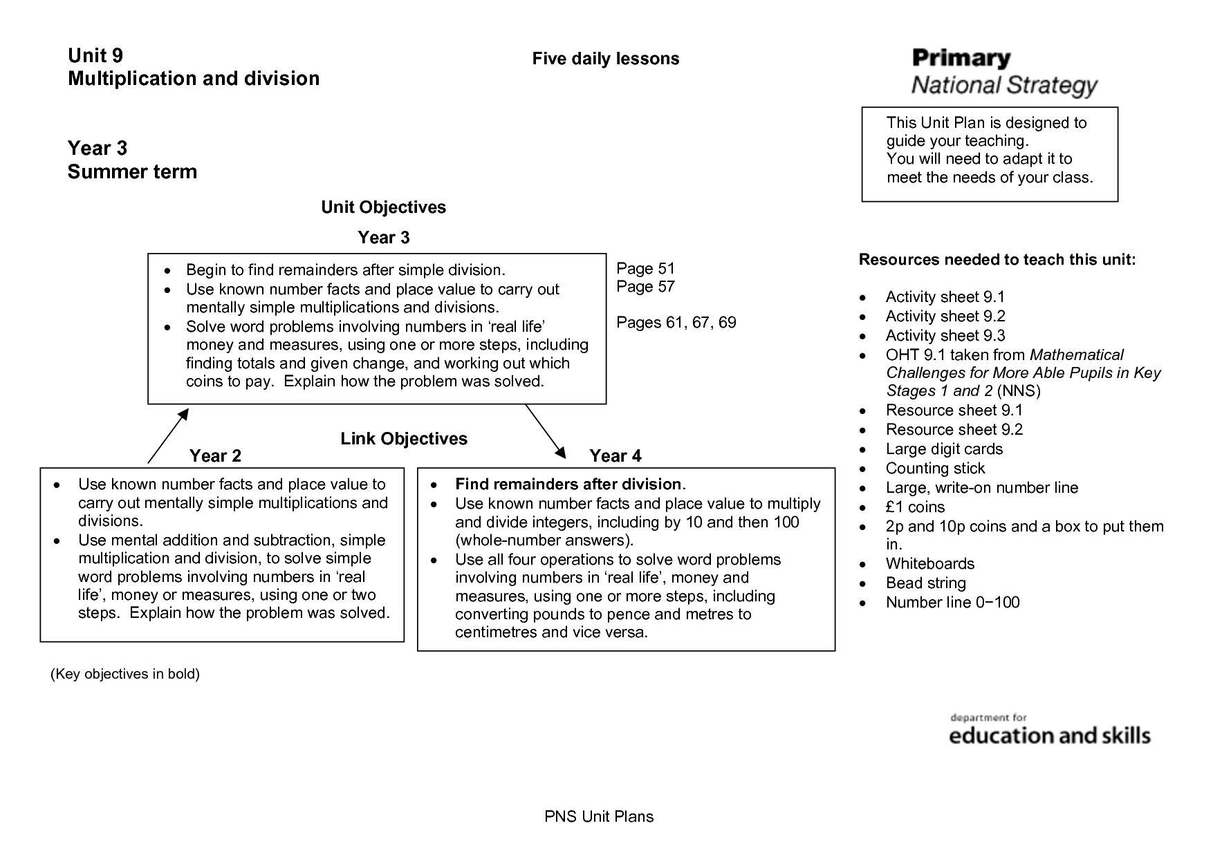 Beginning Multiplication Worksheets Free