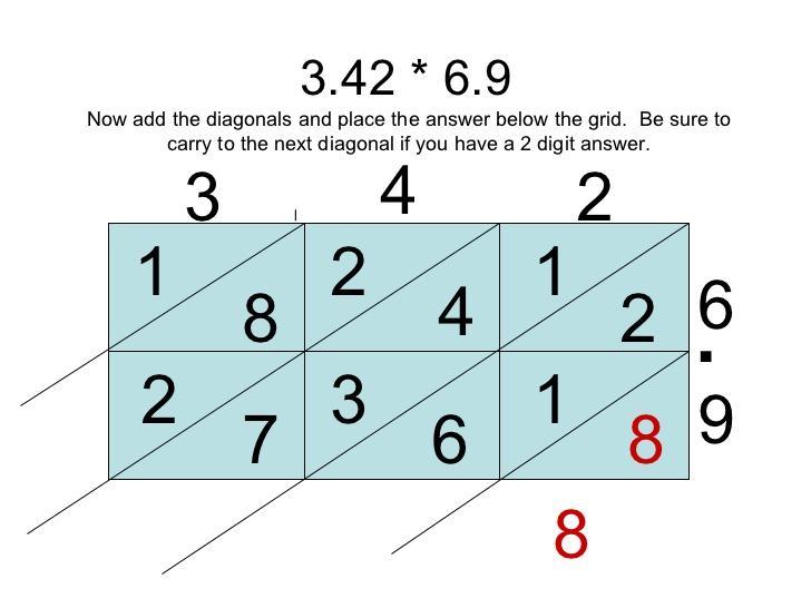 Math Lattice Method Multiplication Worksheets