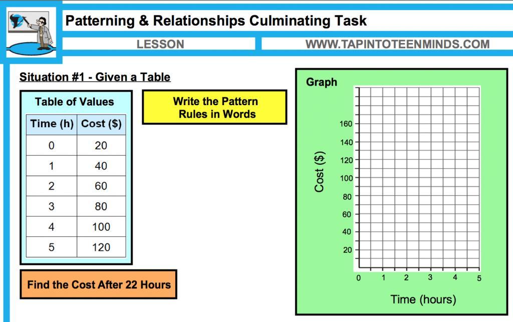 Math Multiplication Worksheets For Grade 6