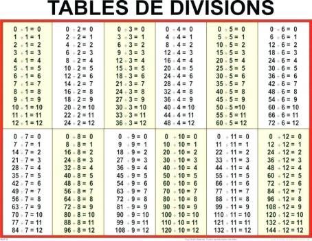 Multiplication Worksheets 0-12 Pdf