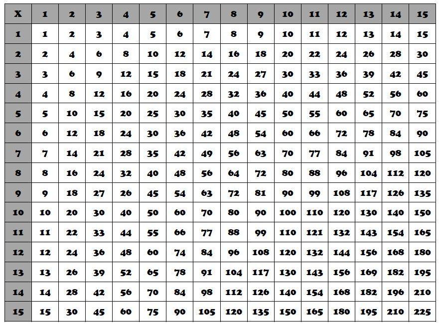 Multiplication Worksheets Big Numbers 3