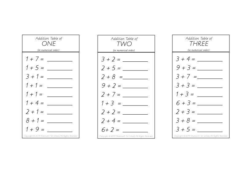 Multiplication Worksheets Random Order 10