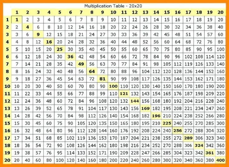 Multiplication Worksheets X4 8