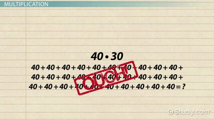 Multiplication Worksheets Zero And Ones