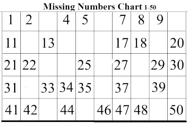 First Grade Math Worksheets Missing Numbers