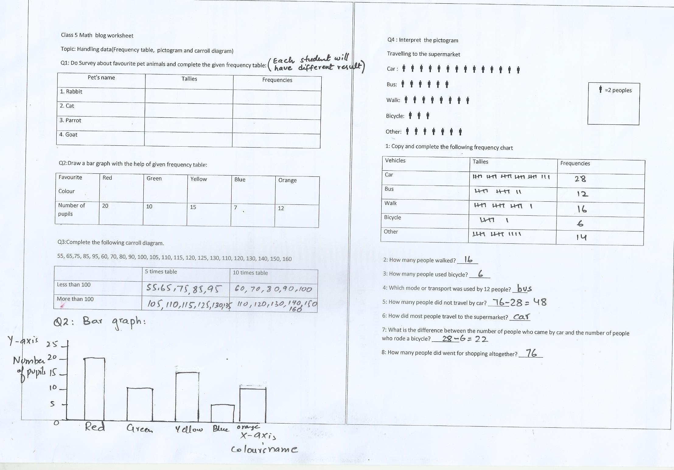 Math Worksheets Year 5 Printables