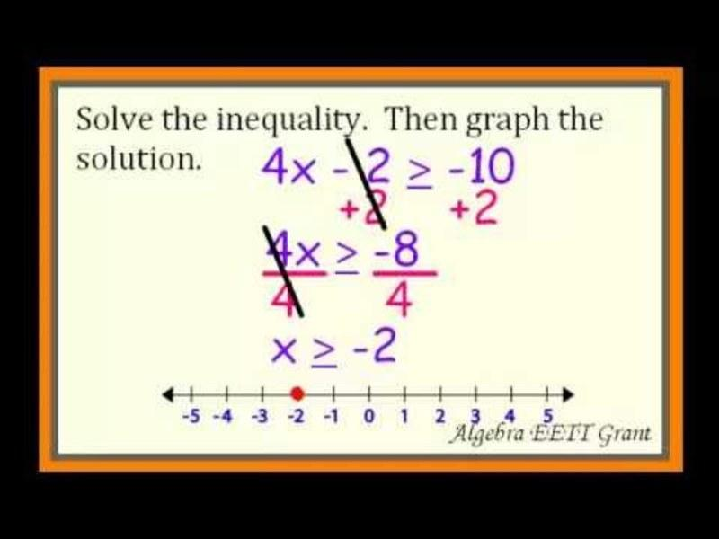 Algebra 1 Worksheets Graphing Linear Equations