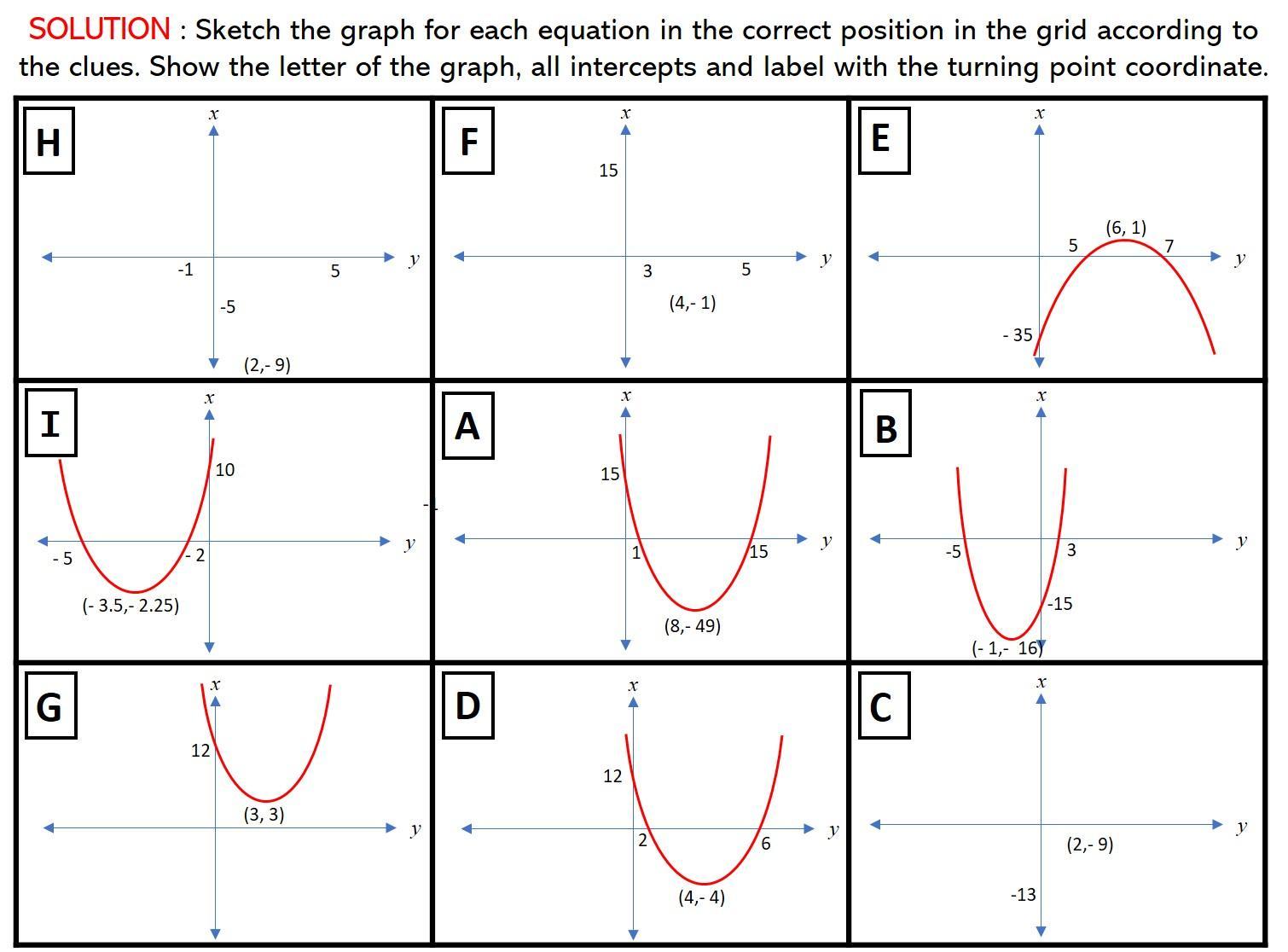 Algebra 2 Practice Solving Quadratic Equations Worksheet Answers