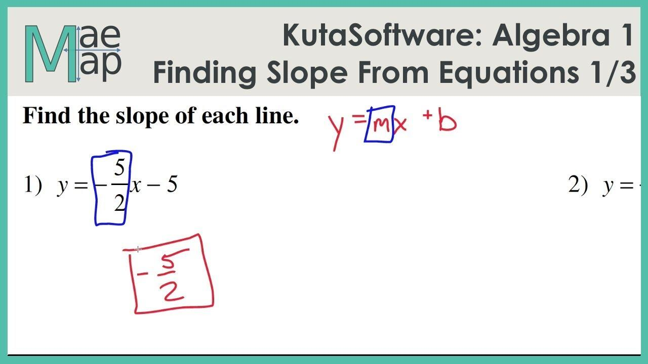 Algebra Properties Worksheet Kuta