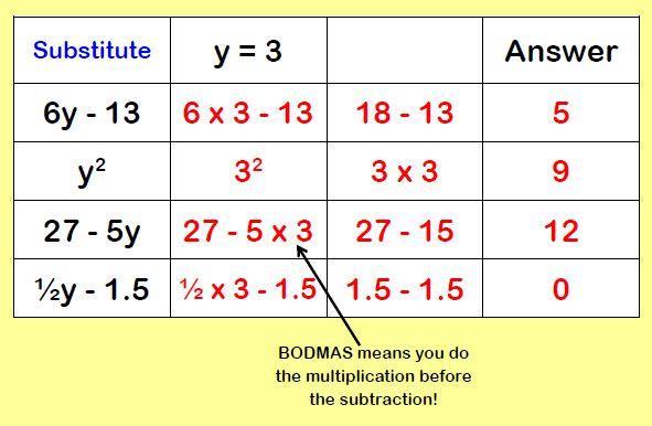 Algebra Substituting Values Worksheets 2