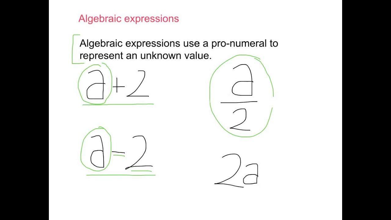 Algebra Worksheets For Grade 7 Pdf