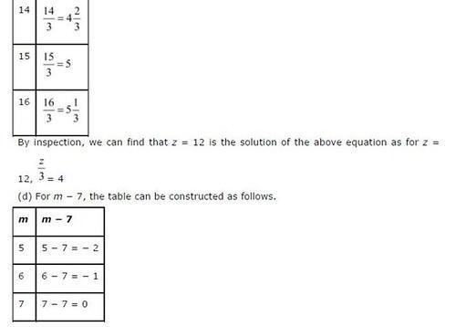 Algebra Worksheets Grade 6 Ncert 2