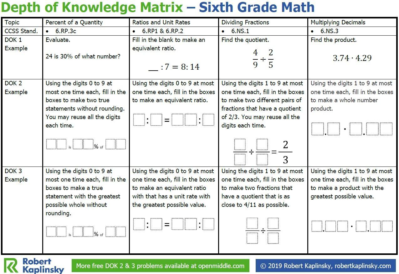 Algebra Worksheets K5 Learning 8