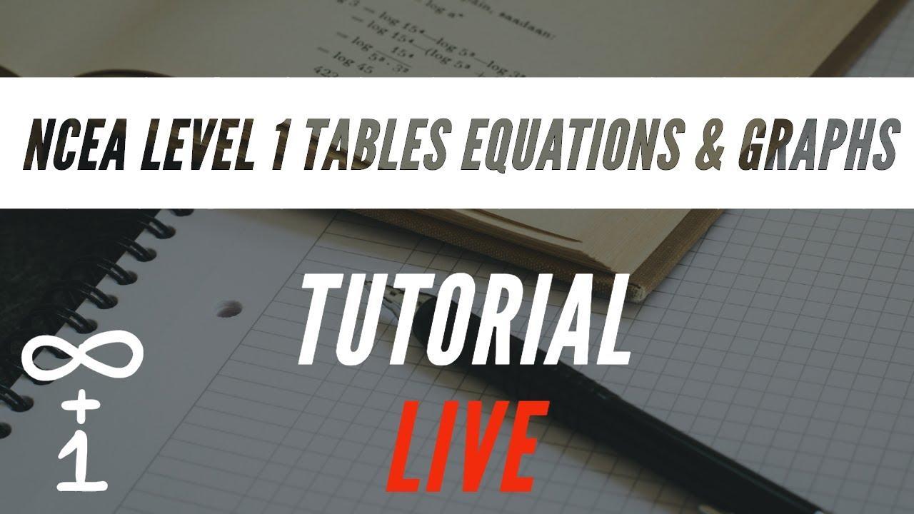 Algebra Worksheets Ncea Level 1 5