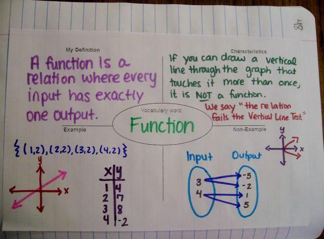 Introduction To Algebra Worksheets For Grade 6
