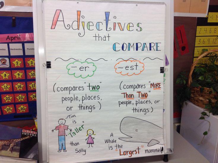 1st Grade Grade 1 Adjectives Worksheets