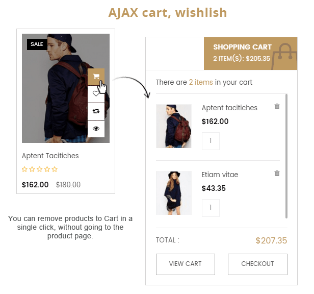 Styleshop - Ajax add to cart