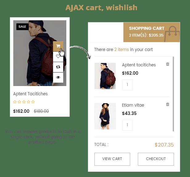 Styleshop - Ajax add to cart