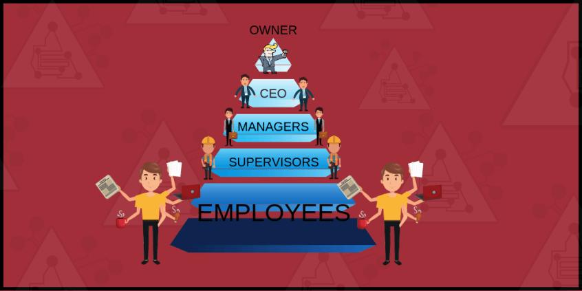 job is a pyramid scheme