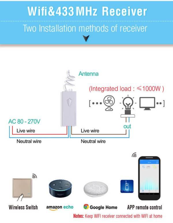 приложение за контролер за осветление